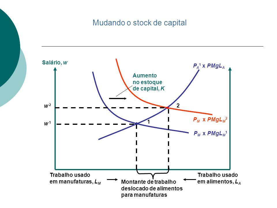 Mudando o stock de capital