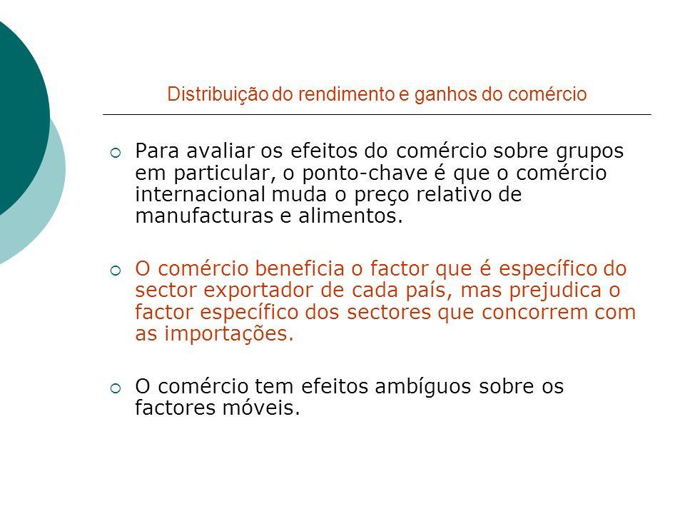 Distribuição do rendimento e ganhos do comércio