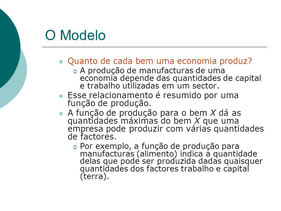 O Modelo Quanto de cada bem uma economia produz