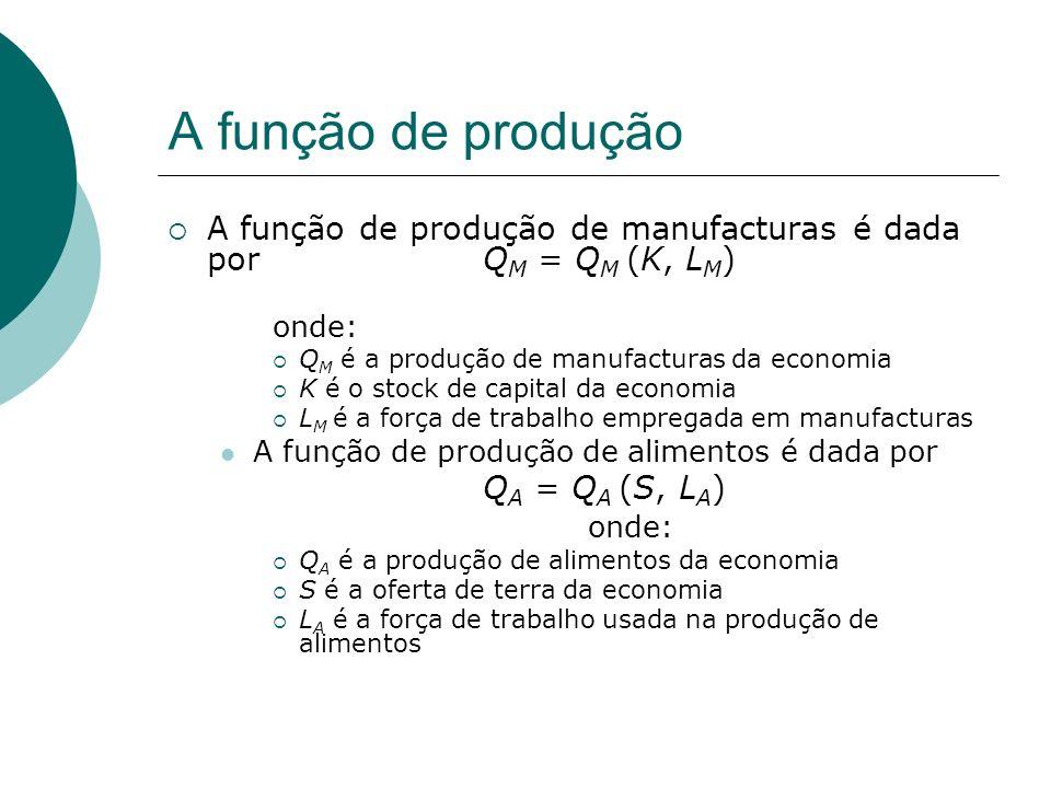 A função de produção A função de produção de manufacturas é dada por QM = QM (K, LM) onde: QM é a produção de manufacturas da economia.