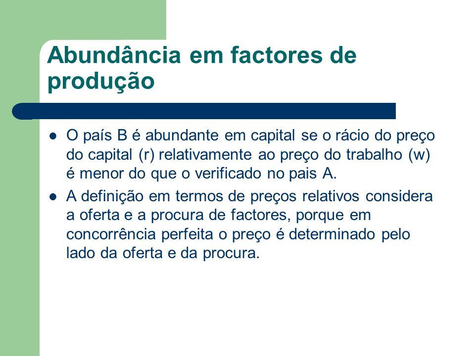 Abundância em factores de produção