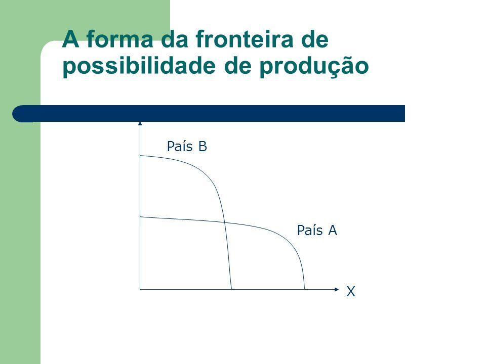 A forma da fronteira de possibilidade de produção