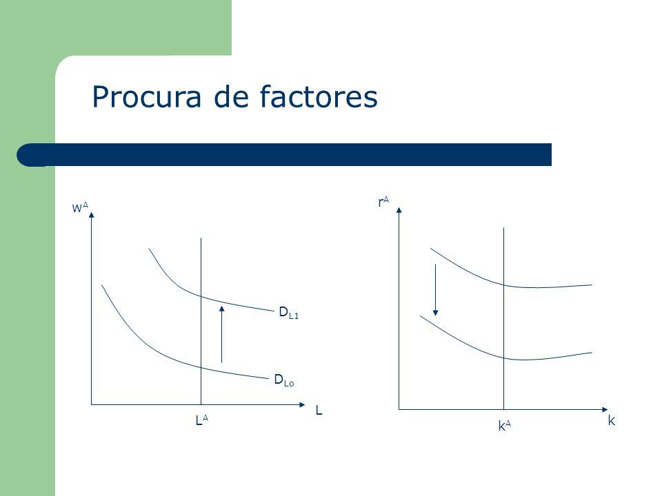 Procura de factores rA wA DL1 DLo L LA k kA