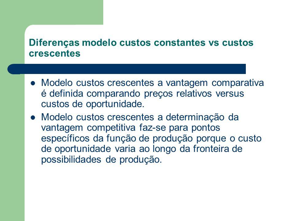 Diferenças modelo custos constantes vs custos crescentes