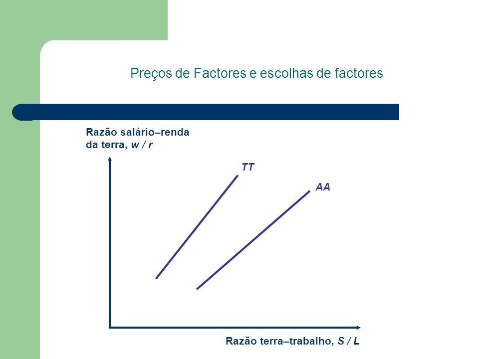 Preços de Factores e escolhas de factores
