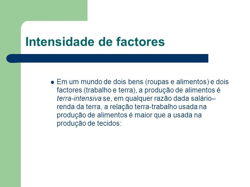 Intensidade de factores