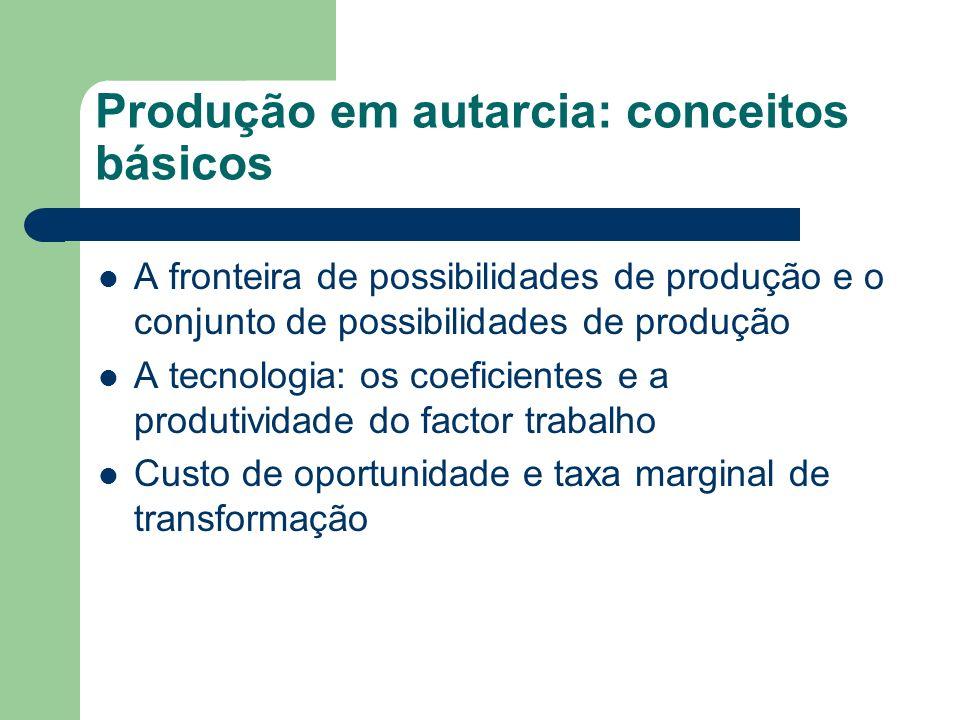 Produção em autarcia: conceitos básicos