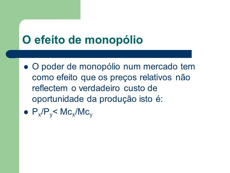 O efeito de monopólio