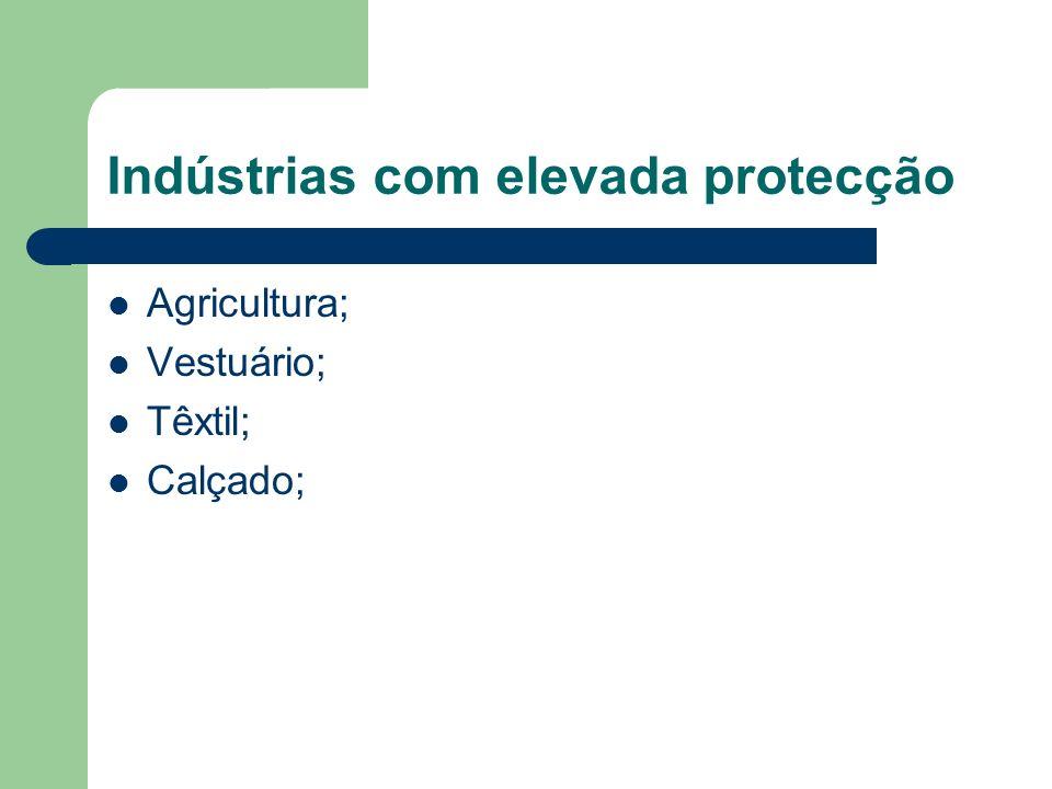 Indústrias com elevada protecção