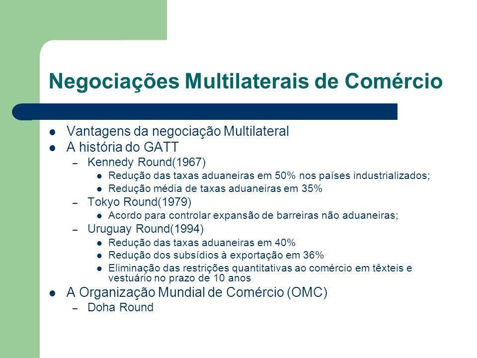 Negociações Multilaterais de Comércio