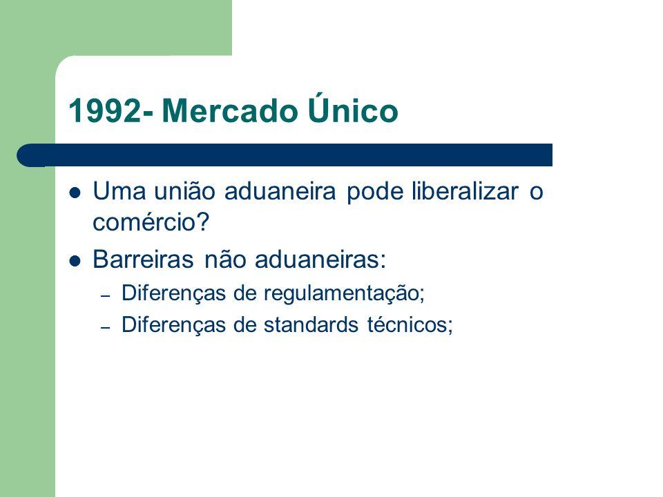 1992- Mercado Único Uma união aduaneira pode liberalizar o comércio