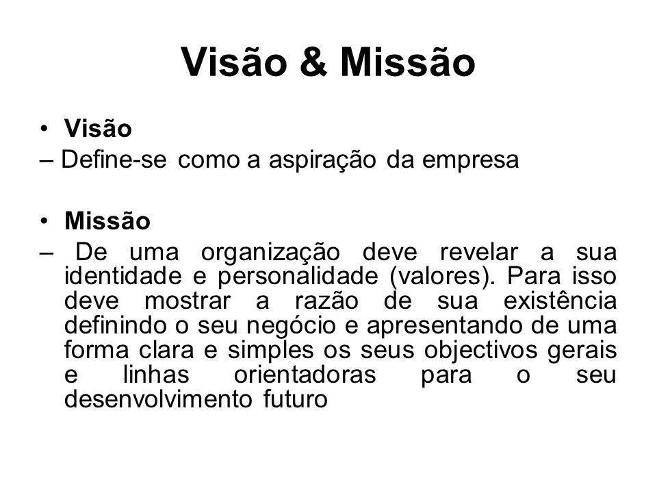 Visão & Missão Visão – Define-se como a aspiração da empresa Missão