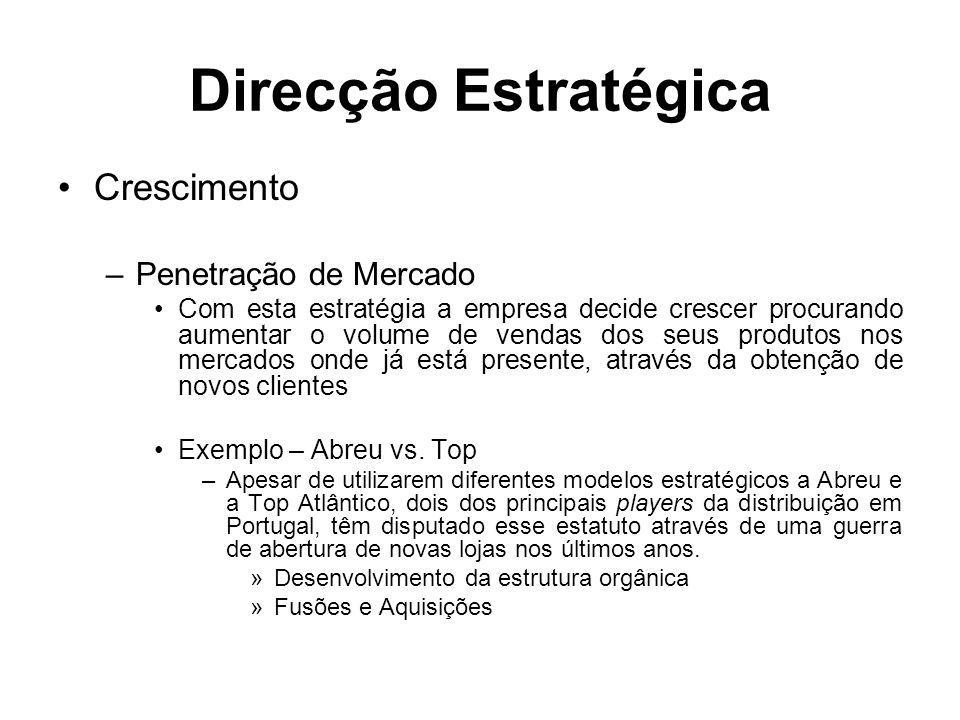 Direcção Estratégica Crescimento Penetração de Mercado