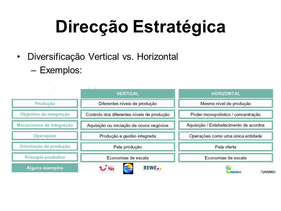 Direcção Estratégica Diversificação Vertical vs. Horizontal Exemplos: