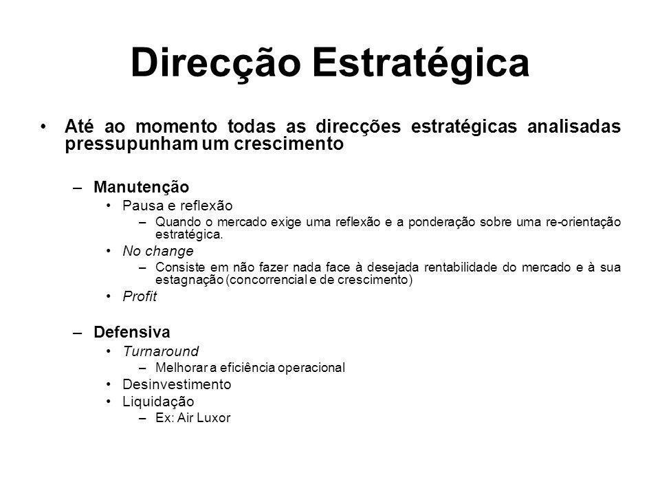Direcção Estratégica Até ao momento todas as direcções estratégicas analisadas pressupunham um crescimento.