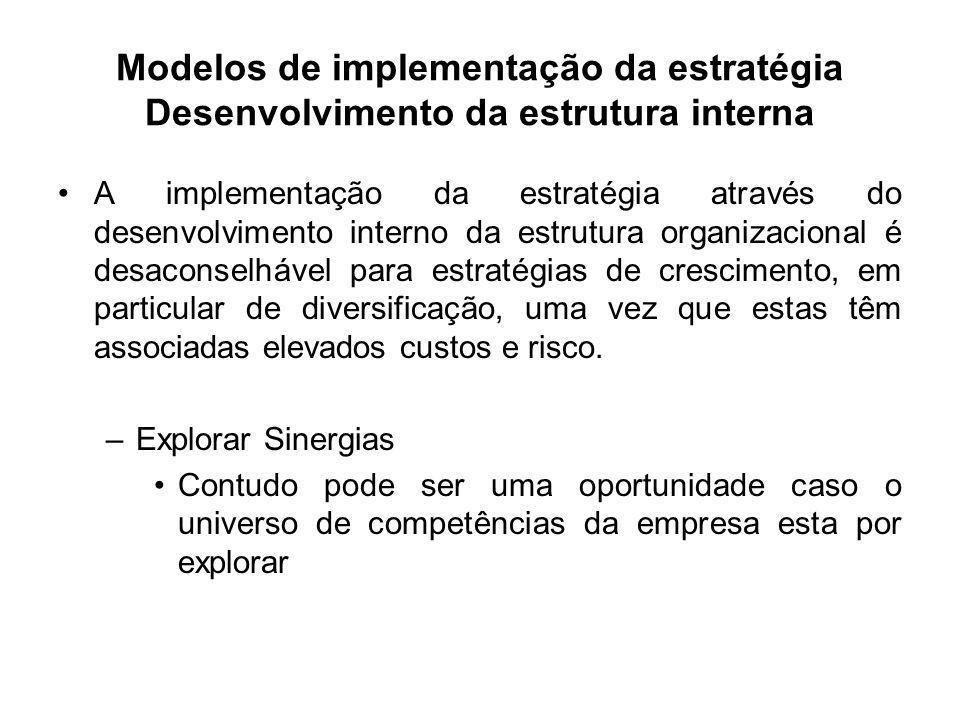 Modelos de implementação da estratégia Desenvolvimento da estrutura interna