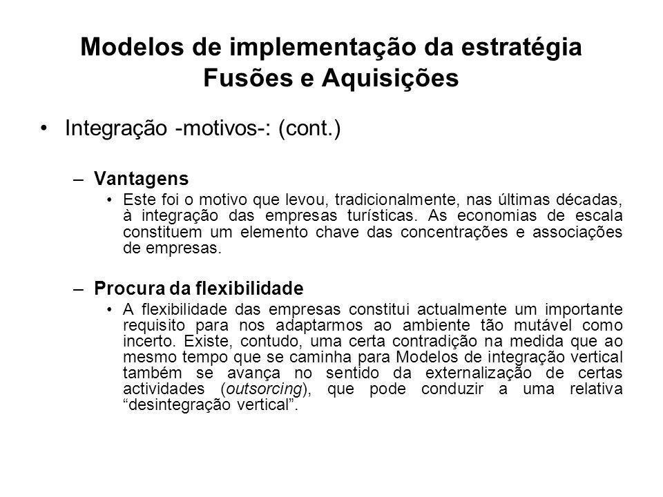 Modelos de implementação da estratégia Fusões e Aquisições