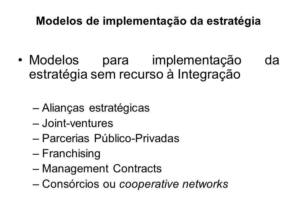 Modelos de implementação da estratégia