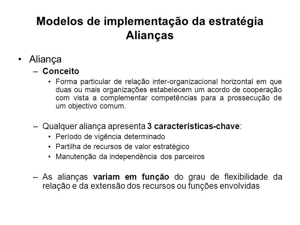 Modelos de implementação da estratégia Alianças