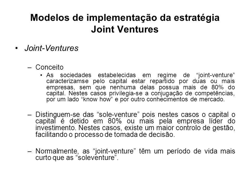 Modelos de implementação da estratégia Joint Ventures