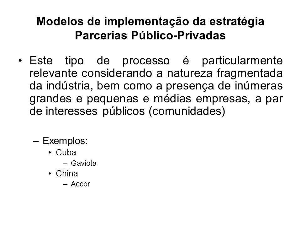 Modelos de implementação da estratégia Parcerias Público-Privadas