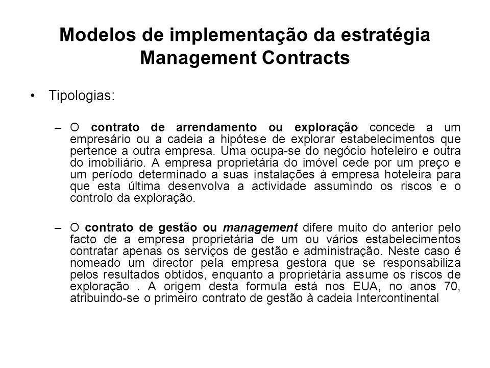 Modelos de implementação da estratégia Management Contracts