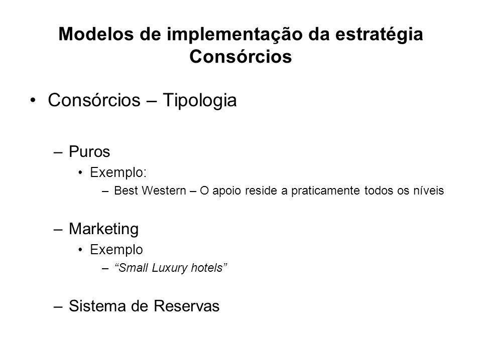 Modelos de implementação da estratégia Consórcios