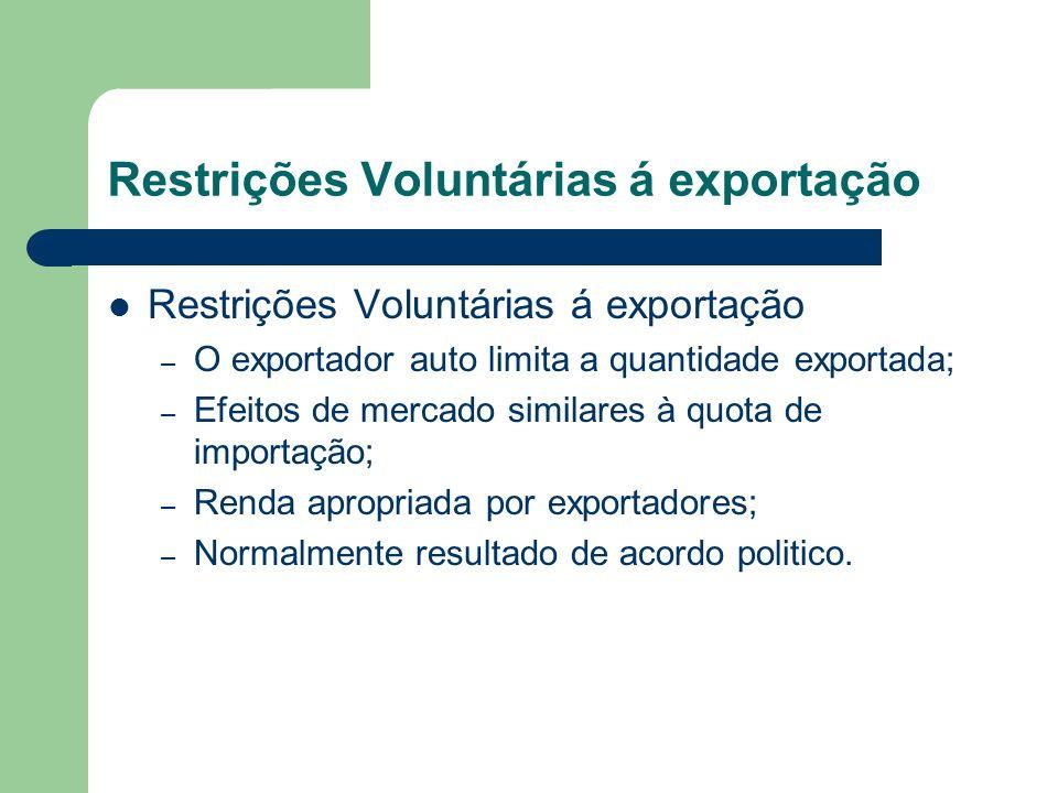 Restrições Voluntárias á exportação