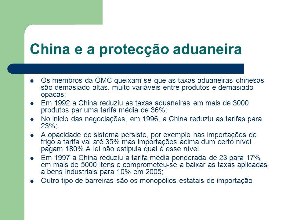 China e a protecção aduaneira