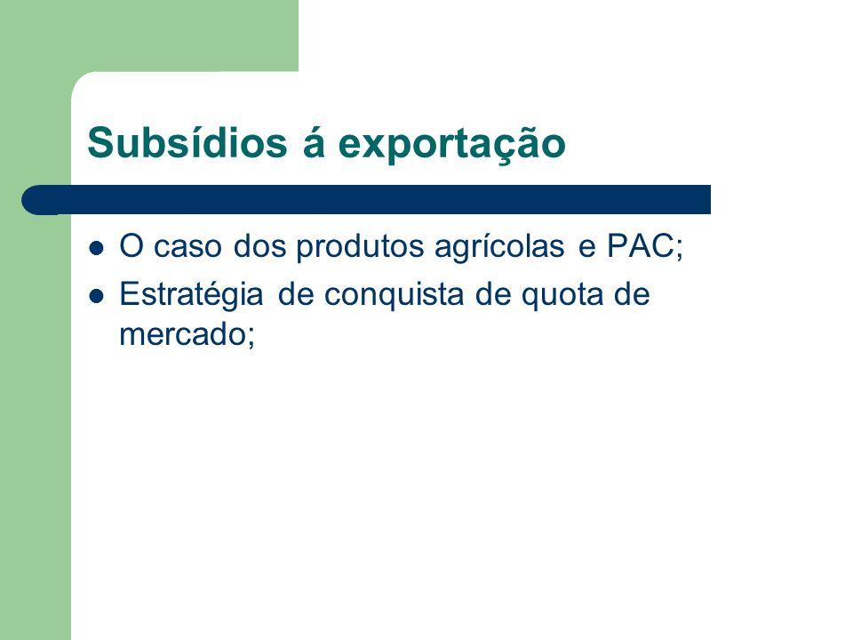 Subsídios á exportação