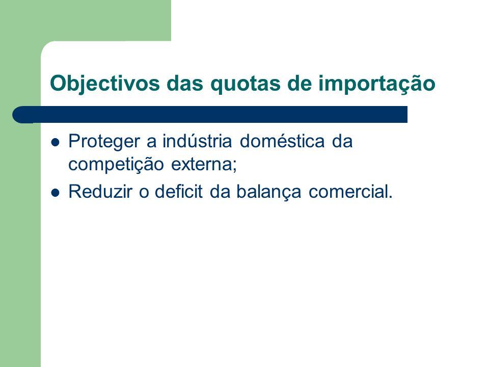 Objectivos das quotas de importação