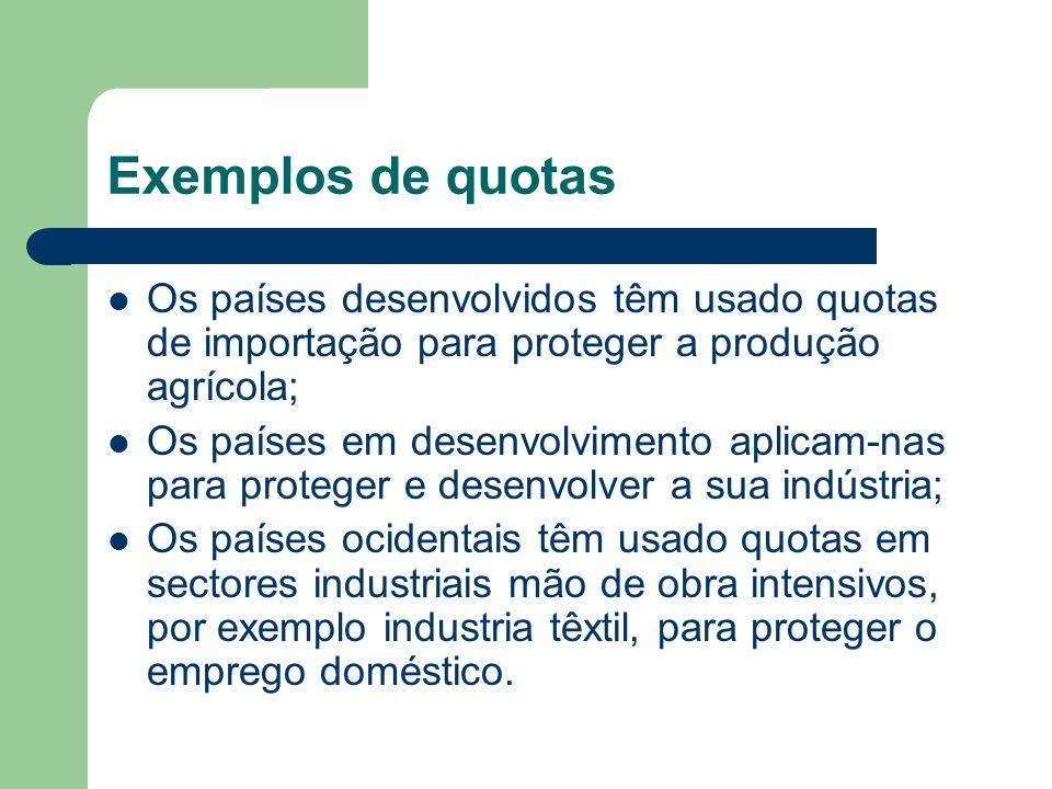 Exemplos de quotas Os países desenvolvidos têm usado quotas de importação para proteger a produção agrícola;