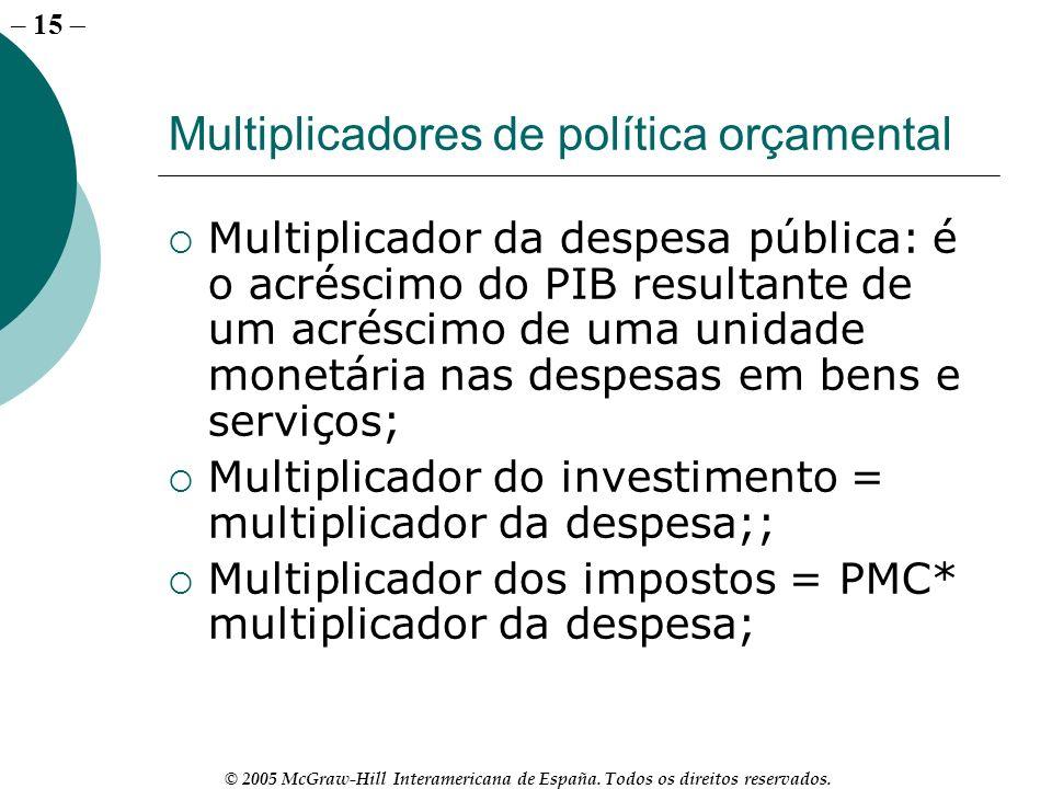 Multiplicadores de política orçamental