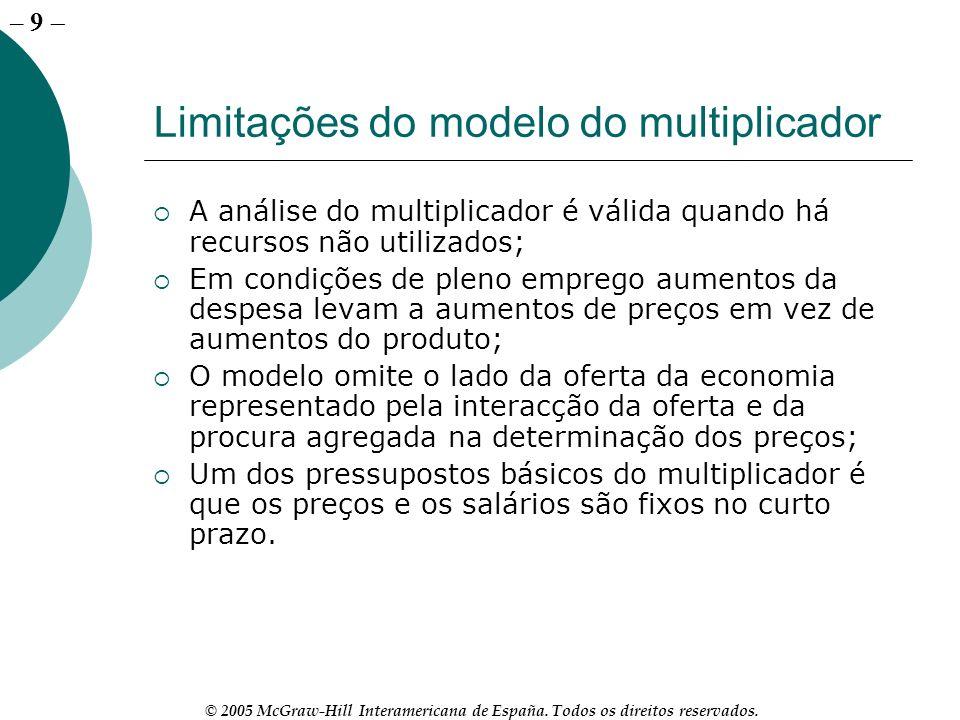 Limitações do modelo do multiplicador