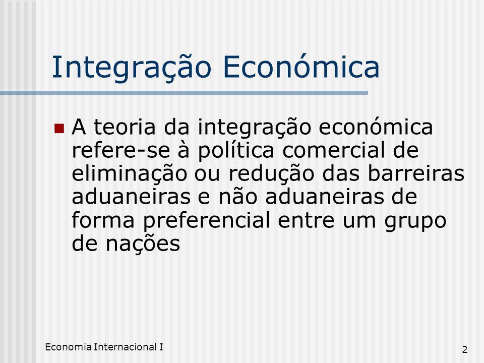Integração Económica