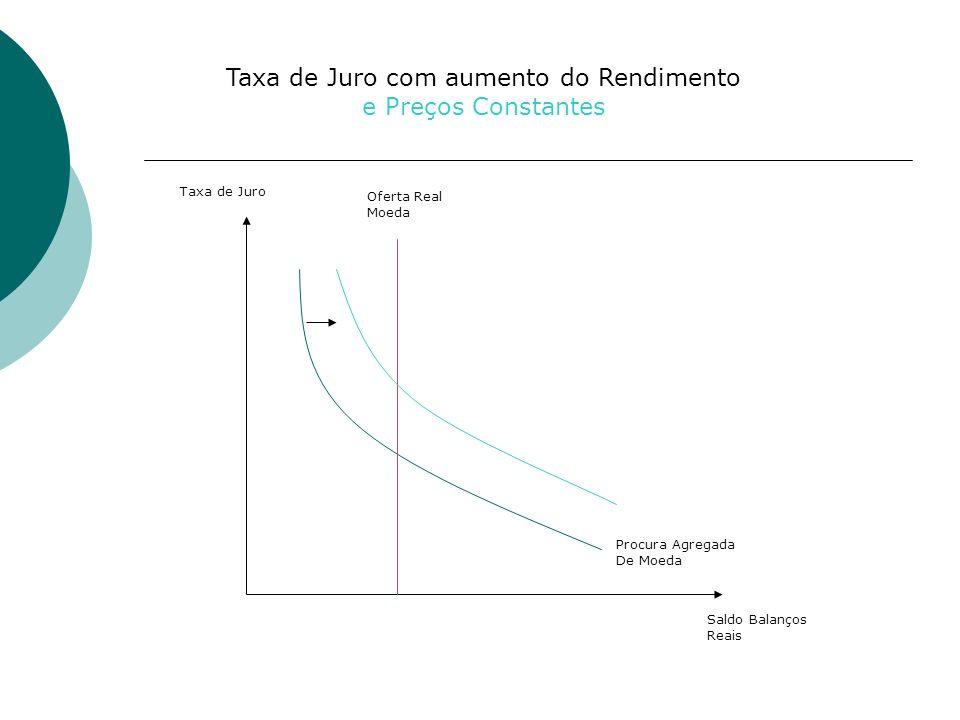 Taxa de Juro com aumento do Rendimento