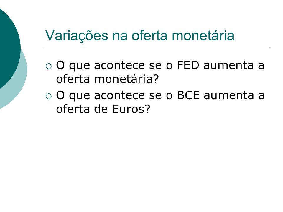 Variações na oferta monetária