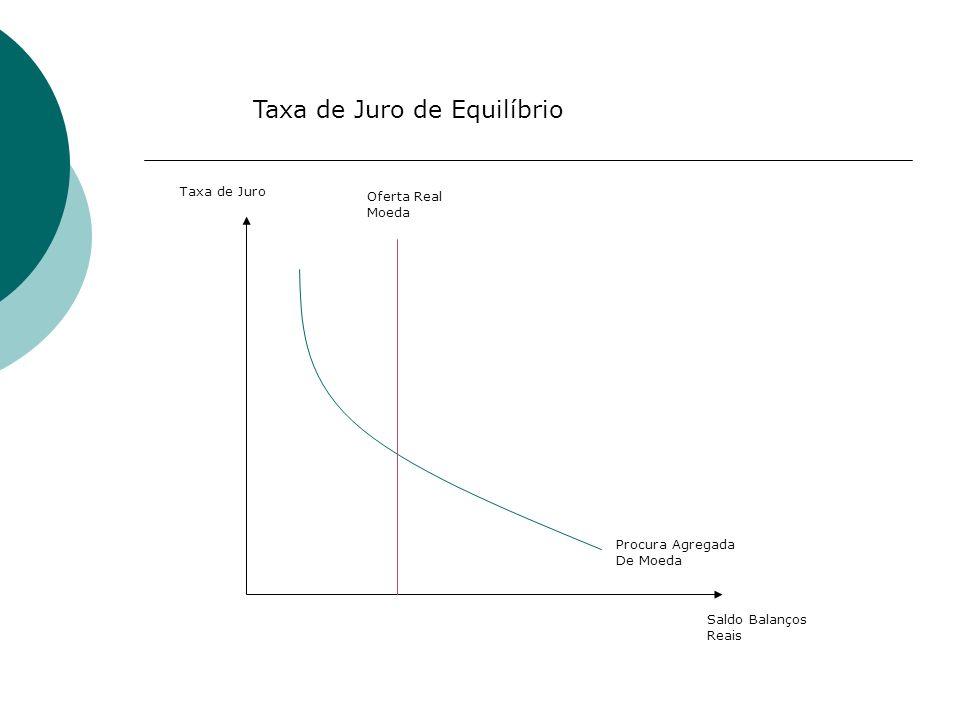 Taxa de Juro de Equilíbrio