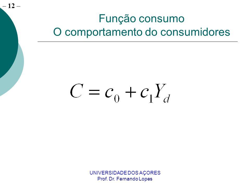 Função consumo O comportamento do consumidores