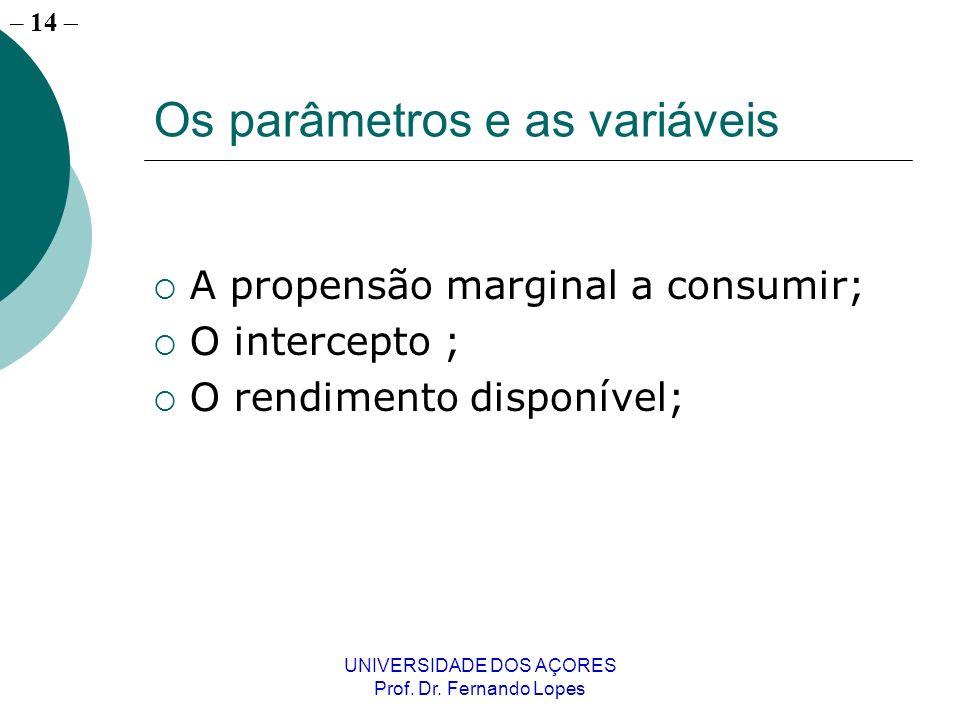 Os parâmetros e as variáveis