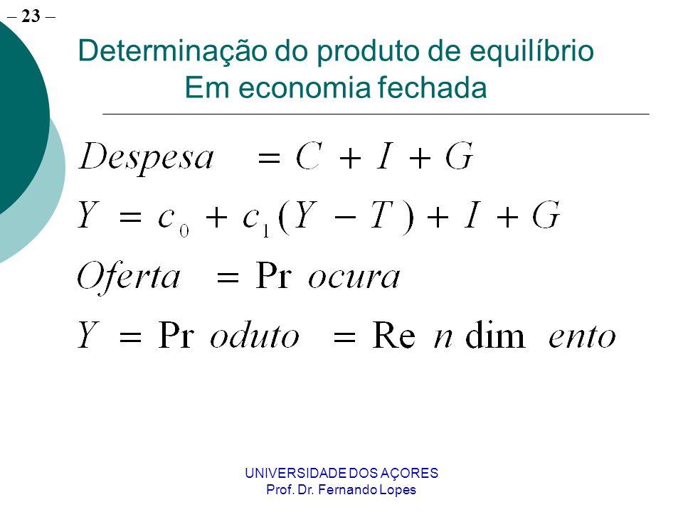 Determinação do produto de equilíbrio Em economia fechada
