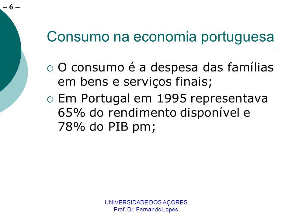 Consumo na economia portuguesa