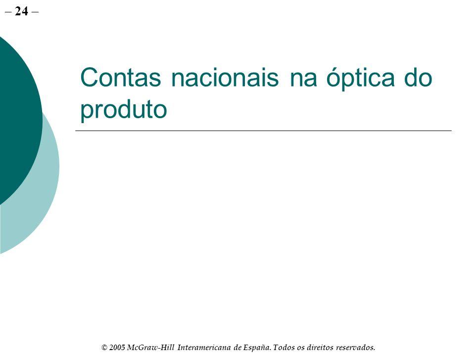 Contas nacionais na óptica do produto