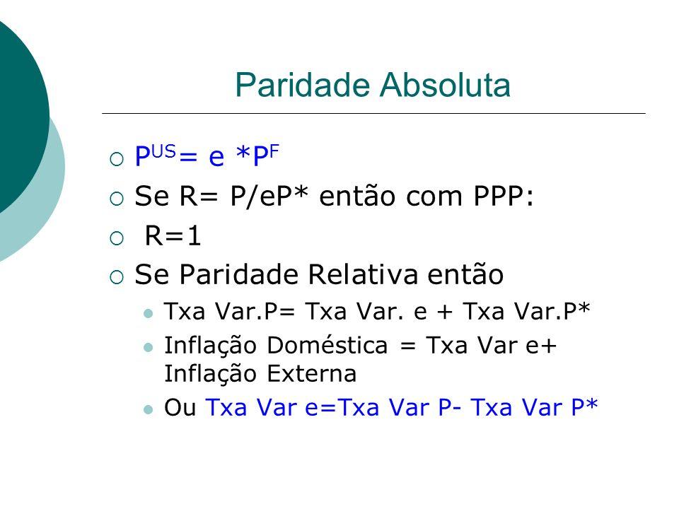 Paridade Absoluta PUS= e *PF Se R= P/eP* então com PPP: R=1