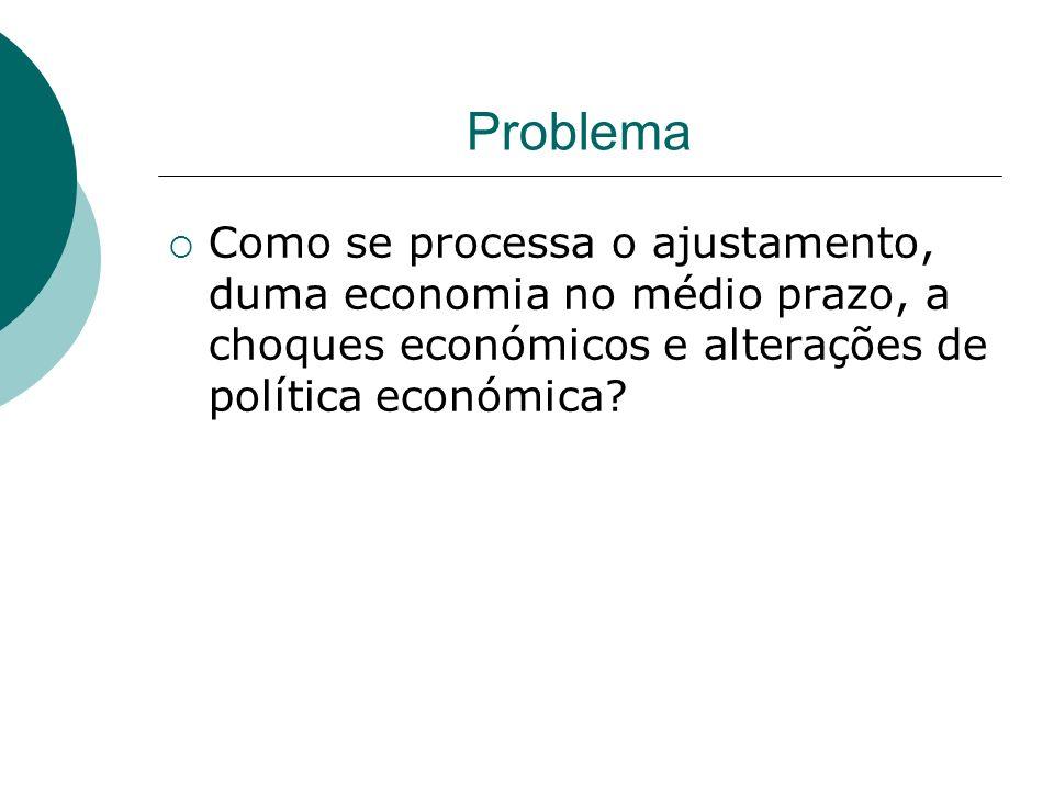 Problema Como se processa o ajustamento, duma economia no médio prazo, a choques económicos e alterações de política económica