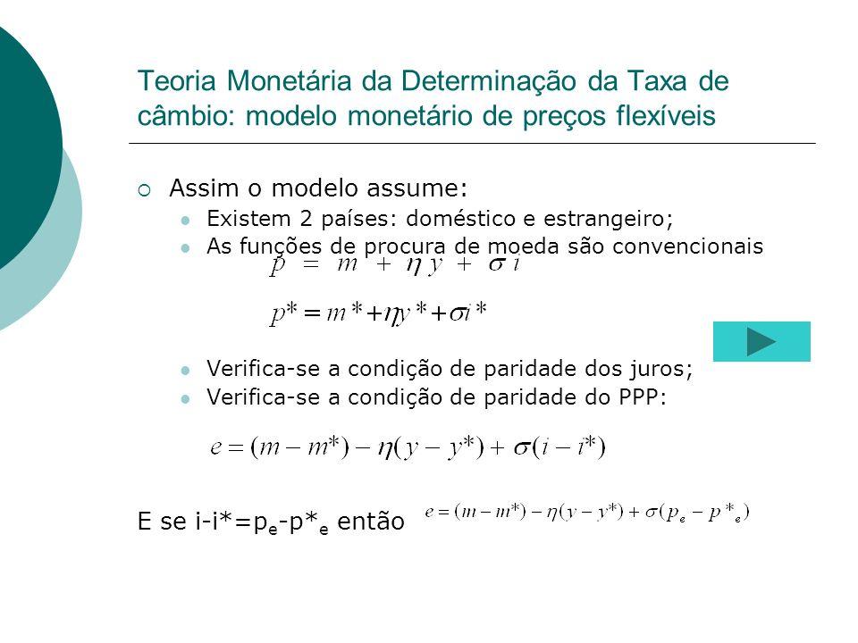 Teoria Monetária da Determinação da Taxa de câmbio: modelo monetário de preços flexíveis