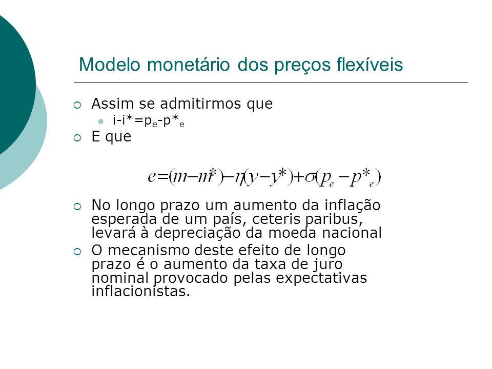 Modelo monetário dos preços flexíveis