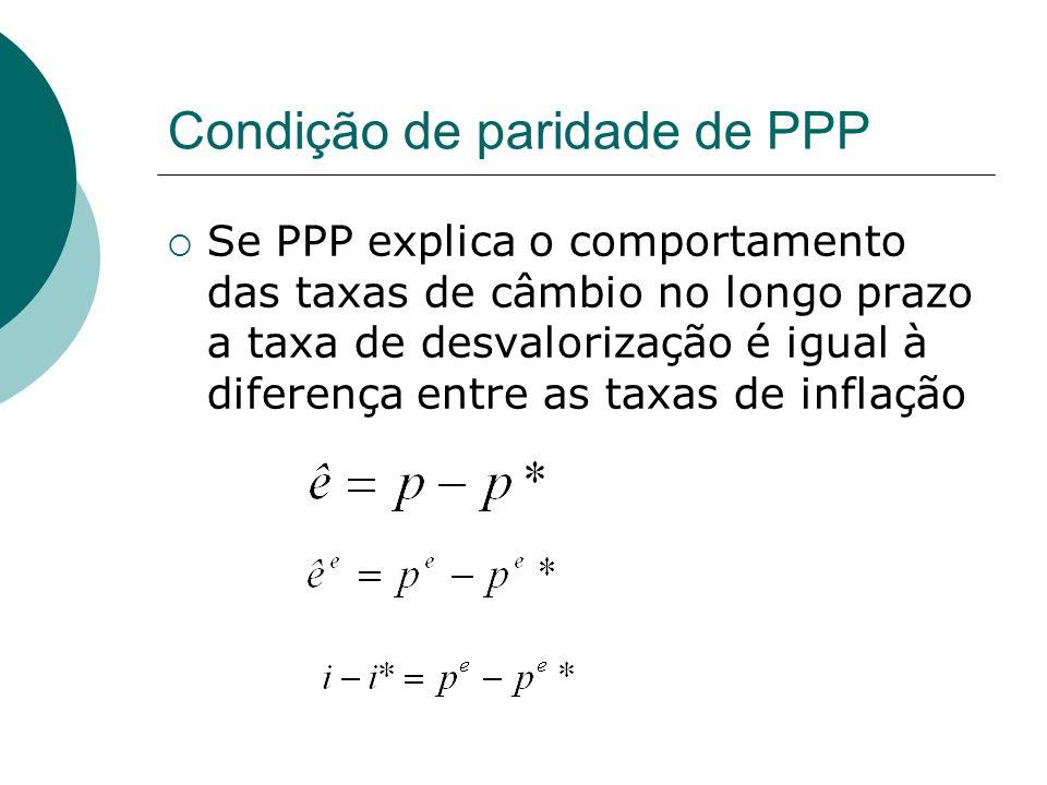 Condição de paridade de PPP