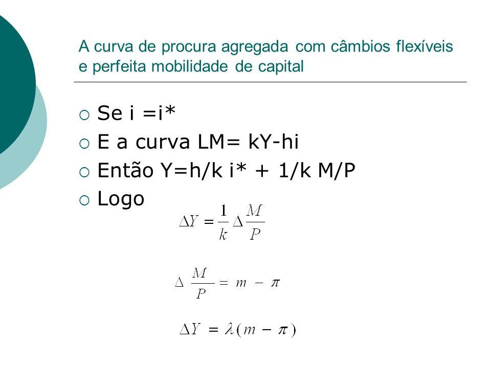 Se i =i* E a curva LM= kY-hi Então Y=h/k i* + 1/k M/P Logo
