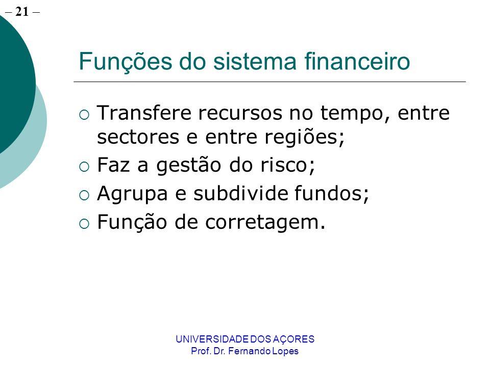 Funções do sistema financeiro